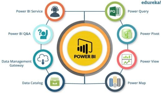Curso Power BI para Marketing y RRHH